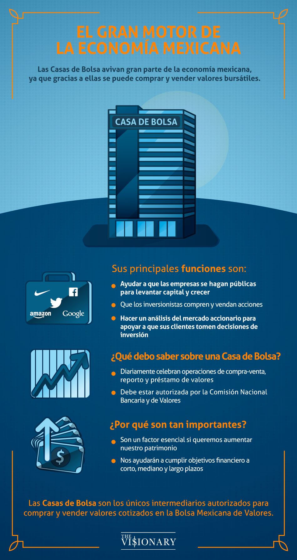 1.CasadeBolsa_Infografia_2