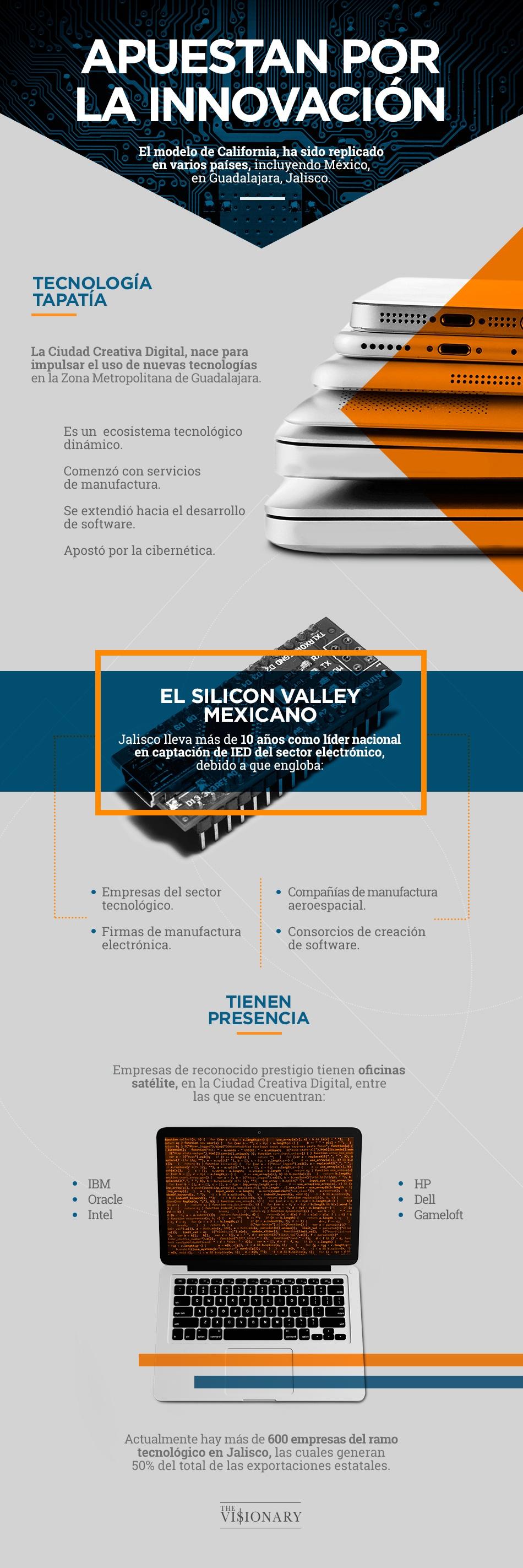 Infografía Silicon valley