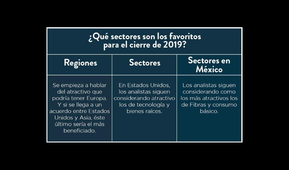 Sectores destacados 2019 que no se te acabe el ano para invertir tabla