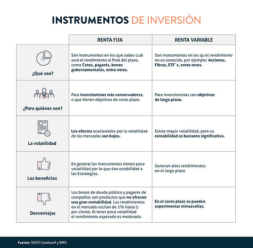 Tabla-Instrumentos-de-inversion