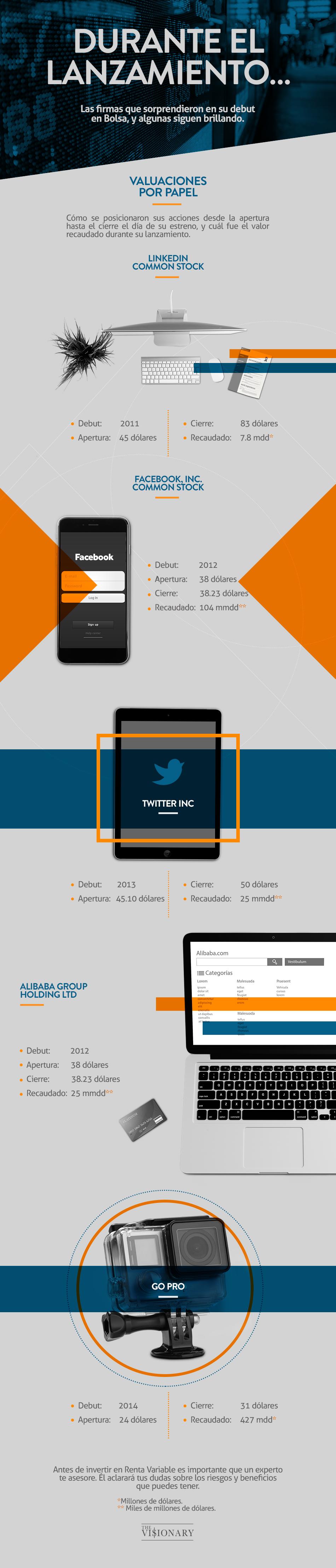 The-Visionary-Finamex-deslumbrantes-debuts-en-bolsa-Infografia
