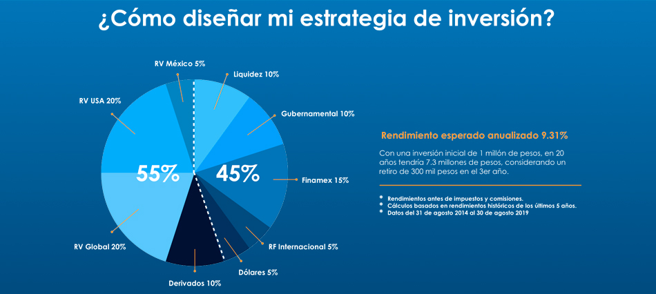 the-visionary-como-diversificar-con-1-millon-de-pesos-tabla-5